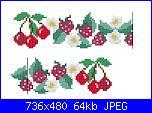 Asciugapiatti - schemi e link-frutta-2-foto-jpg