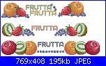 Asciugapiatti - schemi e link-frutta-foto-jpg