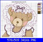 Orsi e orsetti* ( Vedi ANIMALI ) - schemi e link-ursa_de_chapeu%5B1%5D-png