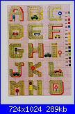 Alfabeti vari* ( Vedi ALFABETI ) - schemi e link-alfabeto-strada_0001-jpg