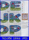 Alfabeti vari* ( Vedi ALFABETI ) - schemi e link-file0005-jpg