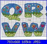 Alfabeti vari* ( Vedi ALFABETI ) - schemi e link-file0002-jpg