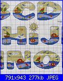Alfabeti vari* ( Vedi ALFABETI ) - schemi e link-file0008-jpg