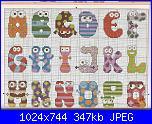 Alfabeti vari* ( Vedi ALFABETI ) - schemi e link-am_124864_1853927_708712-jpg