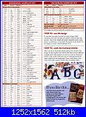 Alfabeti  feste* ( Vedi ALFABETI ) - schemi e link-abc-jpg
