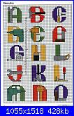 Alfabeti vari* ( Vedi ALFABETI ) - schemi e link-attrezzi-jpg