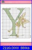 Alfabeti mondo fantastico* ( Vedi ALFABETI ) - schemi e link-lettera-y-jpg