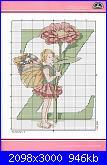 Alfabeti mondo fantastico* ( Vedi ALFABETI ) - schemi e link-lettera-z-jpg