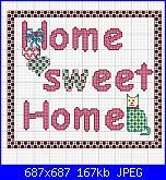 Welcome - Casa dolce casa - Home sweet home*- schemi e link-home-sweet-home-jpg