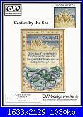 Personaggi fantastici:  draghi ,folletti*( Vedi PERSONAGGI DI FANTASIA)schemi e link-tw-castles-sea-jpg