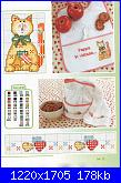 Schemi per bavette, bavaglini - schemi e link-gattino-5-jpg