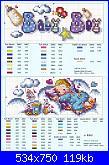 Schemi per bavette, bavaglini - schemi e link-bebe-2-jpg