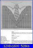 Schemi per bavette, bavaglini - schemi e link-1327334240-jpg