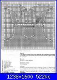 Schemi per bavette, bavaglini - schemi e link-1327335309-jpg