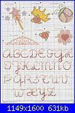 Schemi per bavette, bavaglini - schemi e link-alfabeto-menina-princesa-jpg