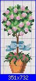 Fiori, fiori, fiori e ancora fiori!* ( Vedi FIORI) - schemi e link-alberello-rose-jpg