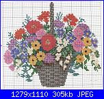 Fiori, fiori, fiori e ancora fiori!* ( Vedi FIORI) - schemi e link-cestoflw%5B1%5D-jpg