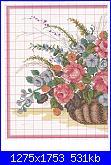 Fiori, fiori, fiori e ancora fiori!* ( Vedi FIORI) - schemi e link-fiori-jpg
