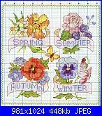 4 stagioni - schemi e link-4-2-jpg
