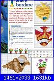 Mare - schemi e link-immagine-3-jpg