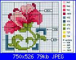 Bordi asciugamani - schemi e link-fiori1b-jpg