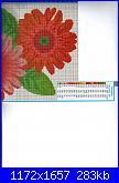 Asciugapiatti - schemi e link-senza-tit-jpg