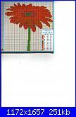 Asciugapiatti - schemi e link-senza-tit3-jpg