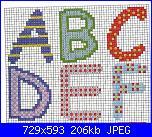 Alfabeti semplici* ( Vedi ALFABETI ) - schemi e link-alfa-multicolore-stampato-miuascolo-1-jpg