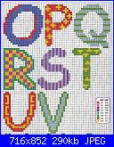 Alfabeti semplici* ( Vedi ALFABETI ) - schemi e link-alfa-multicolore-stampato-miuascolo-3-jpg
