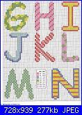 Alfabeti semplici* ( Vedi ALFABETI ) - schemi e link-alfa-multicolore-stampato-miuascolo-2-jpg