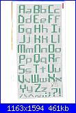 Alfabeti semplici* ( Vedi ALFABETI ) - schemi e link-1-jpg