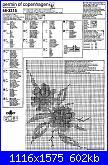 Tovaglie- Tovagliette- schemi e link-giras-2-jpg