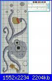 Mare - schemi e link-polipo-jpg