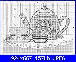 Teiere , caffettiere , bollitori e tazze - schemi e link-teiera-blu-1-jpg