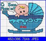 Sampler nascita - schemi e link-carrozzina-boy-jpg
