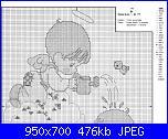 Bambini* ( Vedi INFANZIA) - schemi e link-schema-bagnetto-pag-18-pate-1-jpg