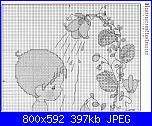 Bambini* ( Vedi INFANZIA) - schemi e link-schema-bagnetto-pag-38-par-1-jpg