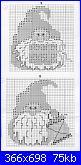 Salvagocce - grembiule per bottiglia - schemi e link-b-4-jpg