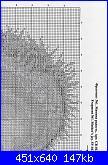 Bambini* ( Vedi INFANZIA) - schemi e link-10227715-3-jpg