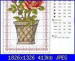 Rose, Roses, Rosas, Rosen - schemi e link-a2-jpg