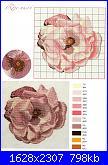 Rose, Roses, Rosas, Rosen - schemi e link-img094-jpg