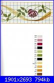 Rose, Roses, Rosas, Rosen - schemi e link-img099-jpg