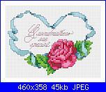 Rose, Roses, Rosas, Rosen - schemi e link-r-jpg