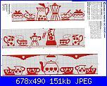 Schemi monocolore - schemi e link-stoviglie-jpg