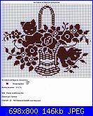 Schemi monocolore - schemi e link-cesto-jpg
