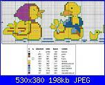 Bordi per bambini (lenzuolini ed altro) schemi e link-paperelle1b-jpg