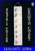 Metri misura Bambini - Schemi e link-green-apple-577-beatrix-potter-growth-chart-jpg