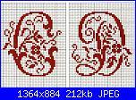 """Alfabeti  """"della nonna """"  ( Vedi ALFABETI ) - schemi e link-alfa-antico-c-d-jpg"""