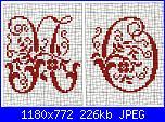 """Alfabeti  """"della nonna """"  ( Vedi ALFABETI ) - schemi e link-alfa-antico-n-o-jpg"""