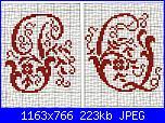 """Alfabeti  """"della nonna """"  ( Vedi ALFABETI ) - schemi e link-alfa-antico-p-q-jpg"""